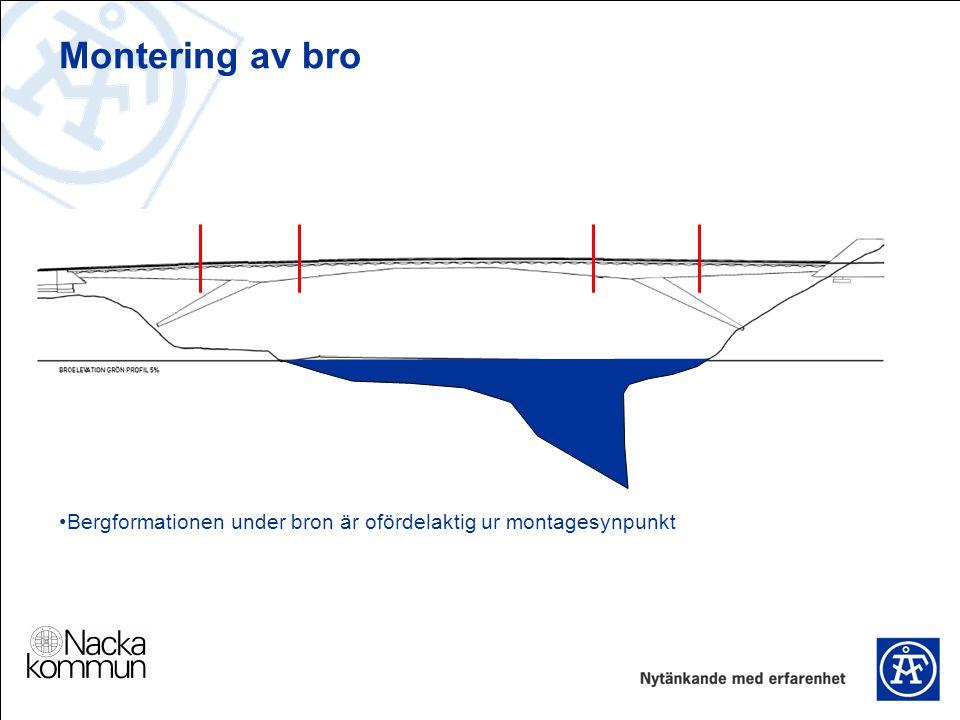 Montering av bro Bergformationen under bron är ofördelaktig ur montagesynpunkt