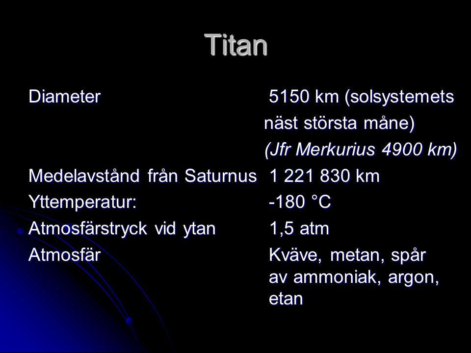 Titan Diameter 5150 km (solsystemets näst största måne) (Jfr Merkurius 4900 km) Medelavstånd från Saturnus 1 221 830 km Yttemperatur: -180 °C Atmosfär