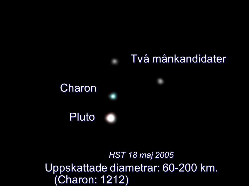 Två månkandidater Två månkandidater Charon Charon Pluto Pluto HST 18 maj 2005 HST 18 maj 2005 Uppskattade diametrar: 60-200 km. (Charon: 1212)