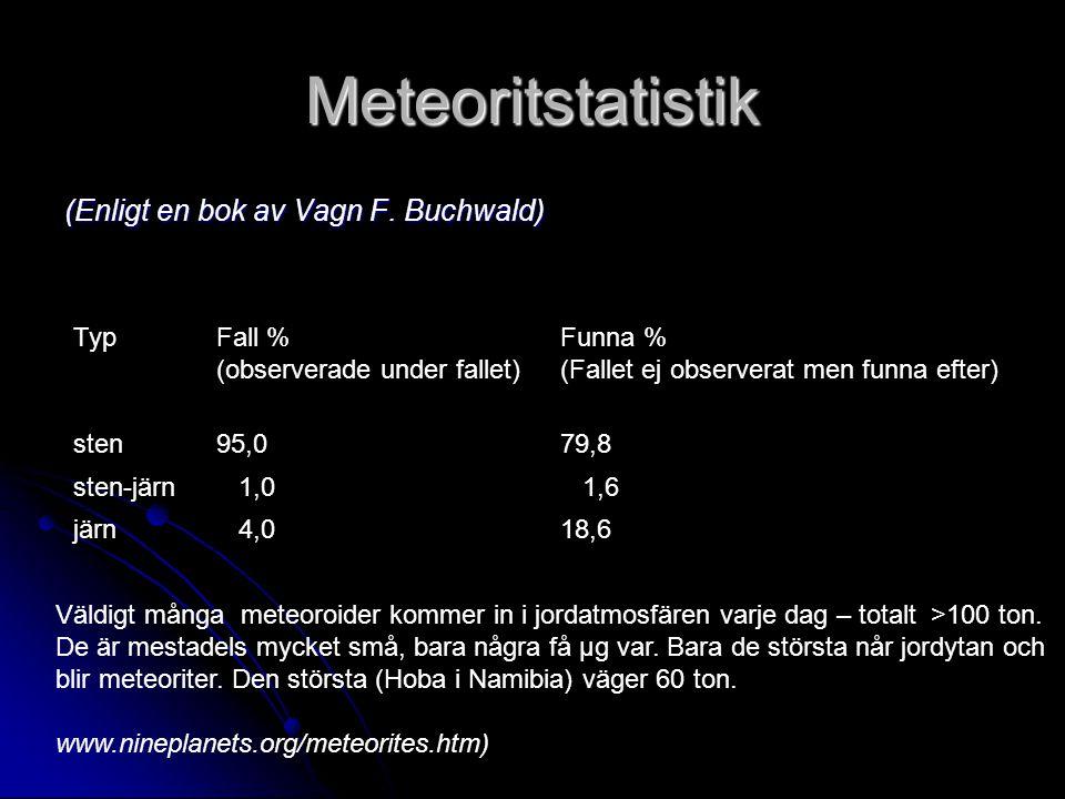 Meteoritstatistik (Enligt en bok av Vagn F. Buchwald) s TypFall % (observerade under fallet) Funna % (Fallet ej observerat men funna efter) sten95,079