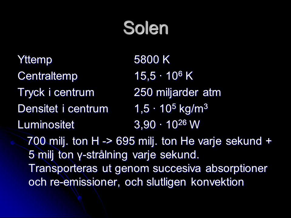 Solen Yttemp5800 K Centraltemp15,5 · 10 6 K Tryck i centrum250 miljarder atm Densitet i centrum 1,5 · 10 5 kg/m 3 Luminositet3,90 · 10 26 W 700 milj.