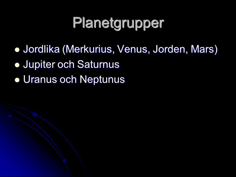 Planetgrupper Jordlika (Merkurius, Venus, Jorden, Mars) Jordlika (Merkurius, Venus, Jorden, Mars) Jupiter och Saturnus Jupiter och Saturnus Uranus och
