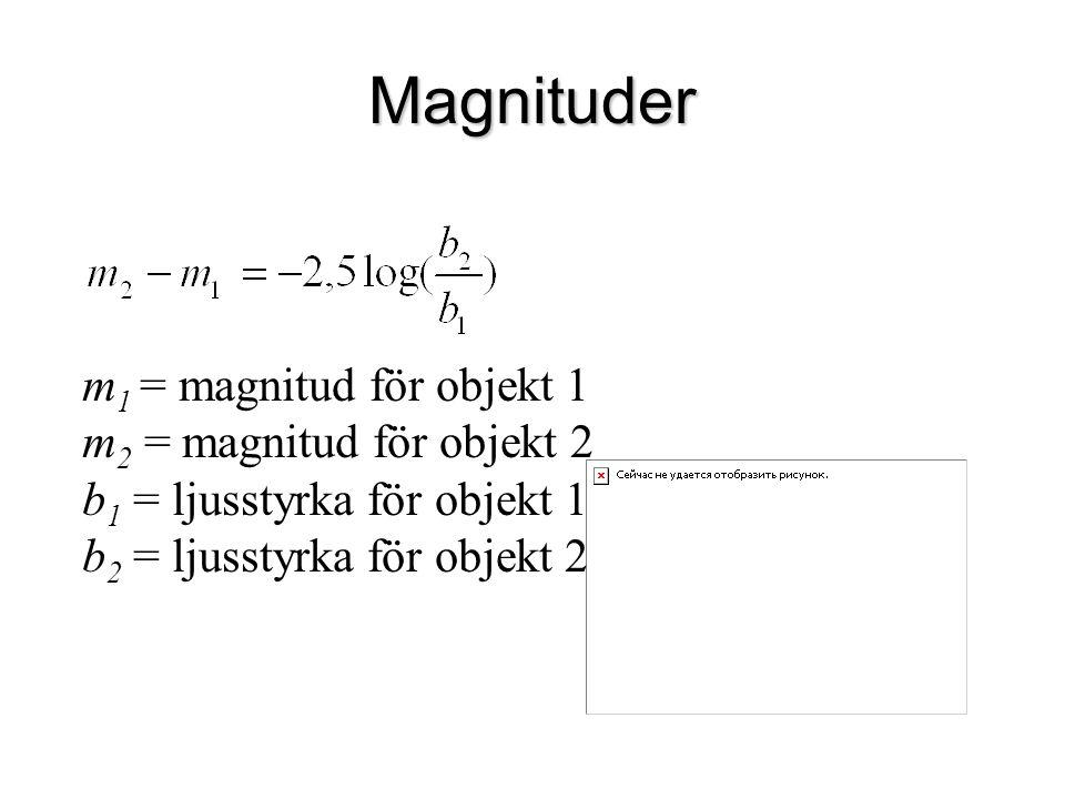 Magnituder m 1 = magnitud för objekt 1 m 2 = magnitud för objekt 2 b 1 = ljusstyrka för objekt 1 b 2 = ljusstyrka för objekt 2