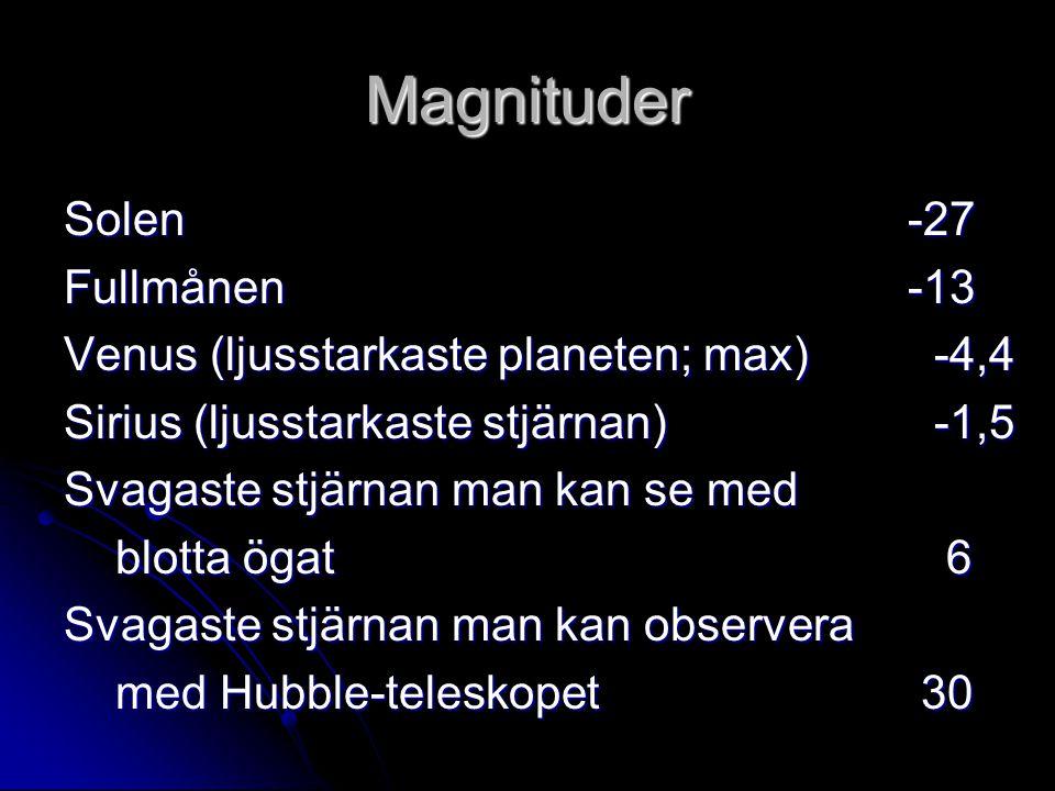 Magnituder Solen-27 Fullmånen-13 Venus (ljusstarkaste planeten; max) -4,4 Sirius (ljusstarkaste stjärnan) -1,5 Svagaste stjärnan man kan se med blotta