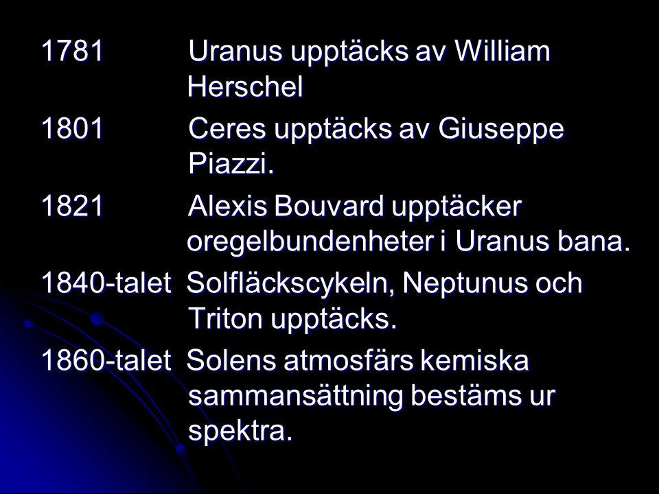1781 Uranus upptäcks av William Herschel 1801 Ceres upptäcks av Giuseppe Piazzi. 1821 Alexis Bouvard upptäcker oregelbundenheter i Uranus bana. 1840-t