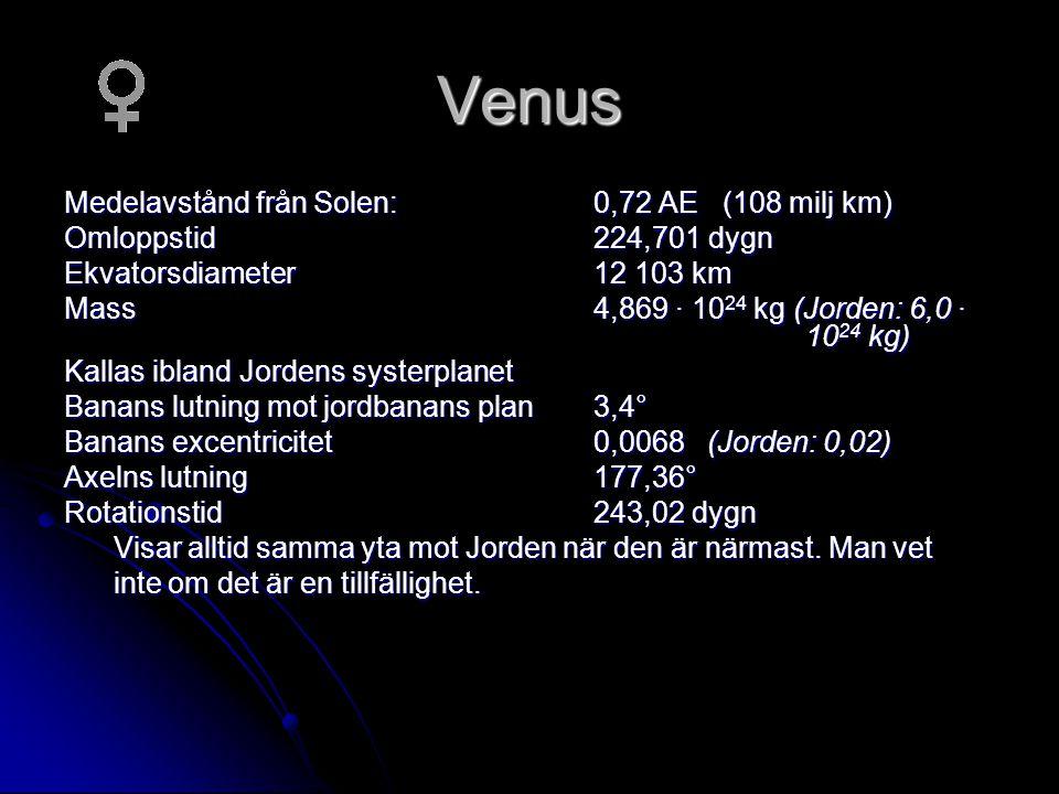 Venus Medelavstånd från Solen: 0,72 AE (108 milj km) Omloppstid 224,701 dygn Ekvatorsdiameter 12 103 km Mass4,869 · 10 24 kg (Jorden: 6,0 · 10 24 kg)