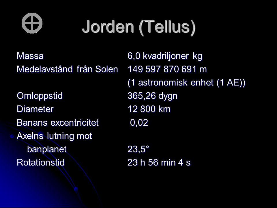 Jorden (Tellus) Massa6,0 kvadriljoner kg Medelavstånd från Solen 149 597 870 691 m (1 astronomisk enhet (1 AE)) Omloppstid 365,26 dygn Diameter 12 800
