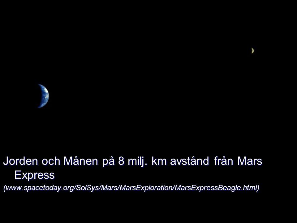 Jorden och Månen på 8 milj. km avstånd från Mars Express (www.spacetoday.org/SolSys/Mars/MarsExploration/MarsExpressBeagle.html)