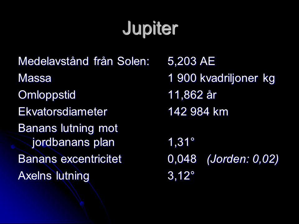 Jupiter Medelavstånd från Solen:5,203 AE Massa1 900 kvadriljoner kg Omloppstid 11,862 år Ekvatorsdiameter 142 984 km Banans lutning mot jordbanans pla