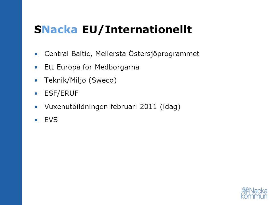 SNacka EU/Internationellt Central Baltic, Mellersta Östersjöprogrammet Ett Europa för Medborgarna Teknik/Miljö (Sweco) ESF/ERUF Vuxenutbildningen februari 2011 (idag) EVS