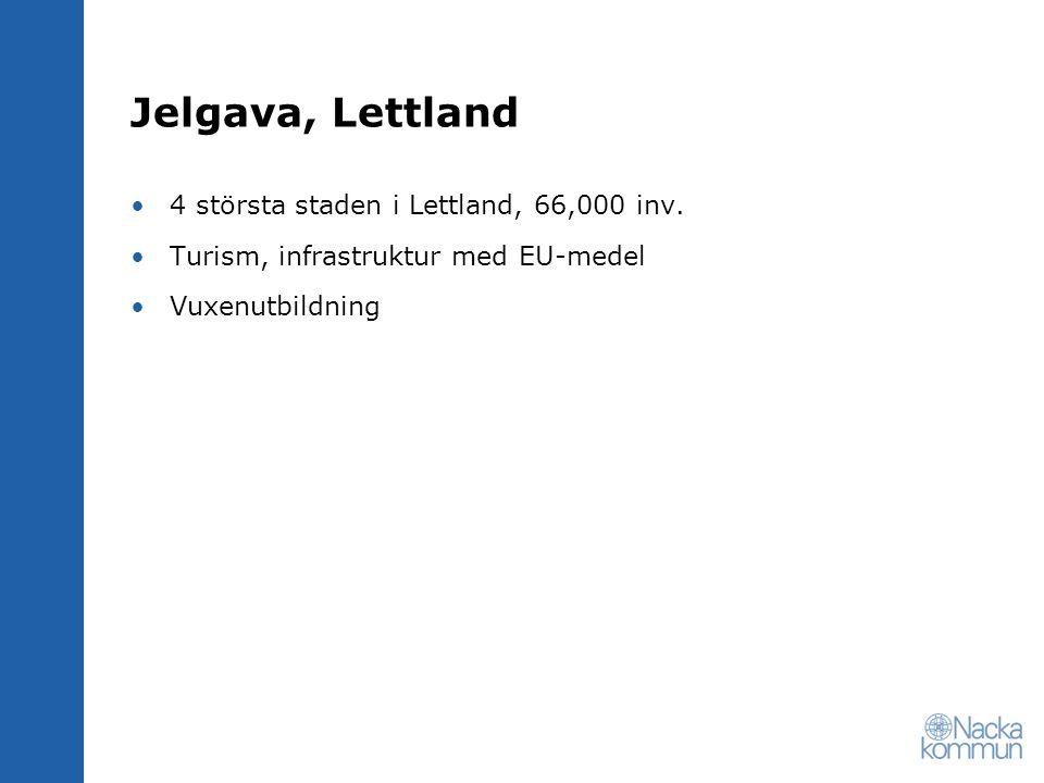 Jelgava, Lettland 4 största staden i Lettland, 66,000 inv.