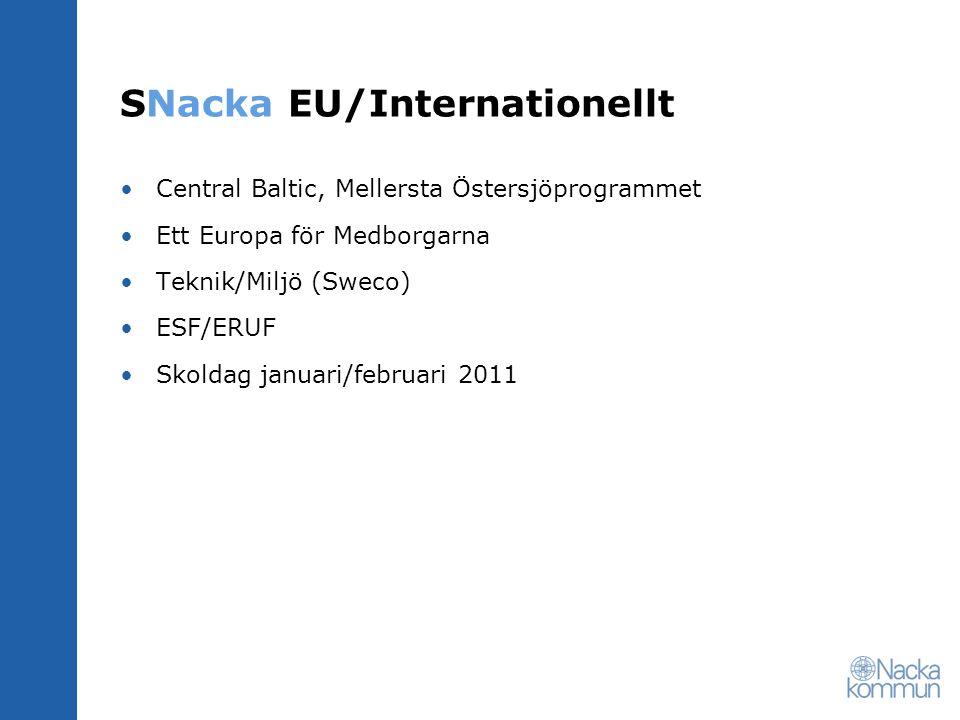 SNacka EU/Internationellt Central Baltic, Mellersta Östersjöprogrammet Ett Europa för Medborgarna Teknik/Miljö (Sweco) ESF/ERUF Skoldag januari/februari 2011