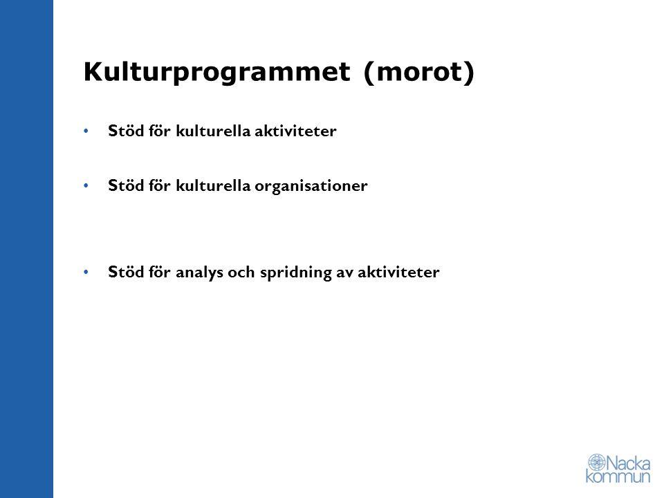Kulturprogrammet (morot) Stöd för kulturella aktiviteter Stöd för kulturella organisationer Stöd för analys och spridning av aktiviteter