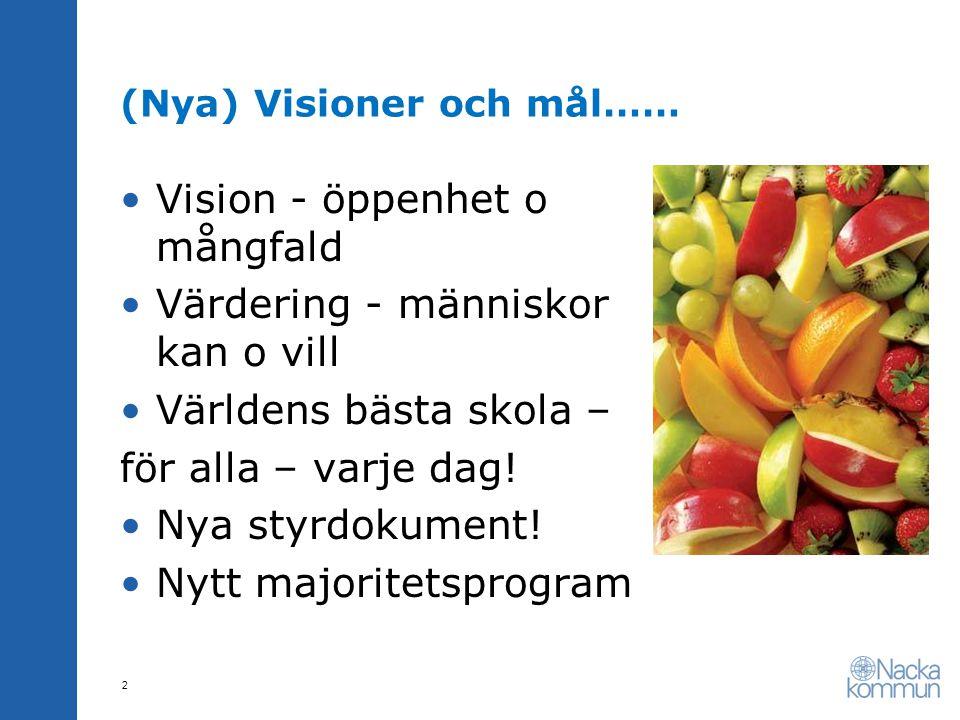 (Nya) Visioner och mål…… Vision - öppenhet o mångfald Värdering - människor kan o vill Världens bästa skola – för alla – varje dag! Nya styrdokument!