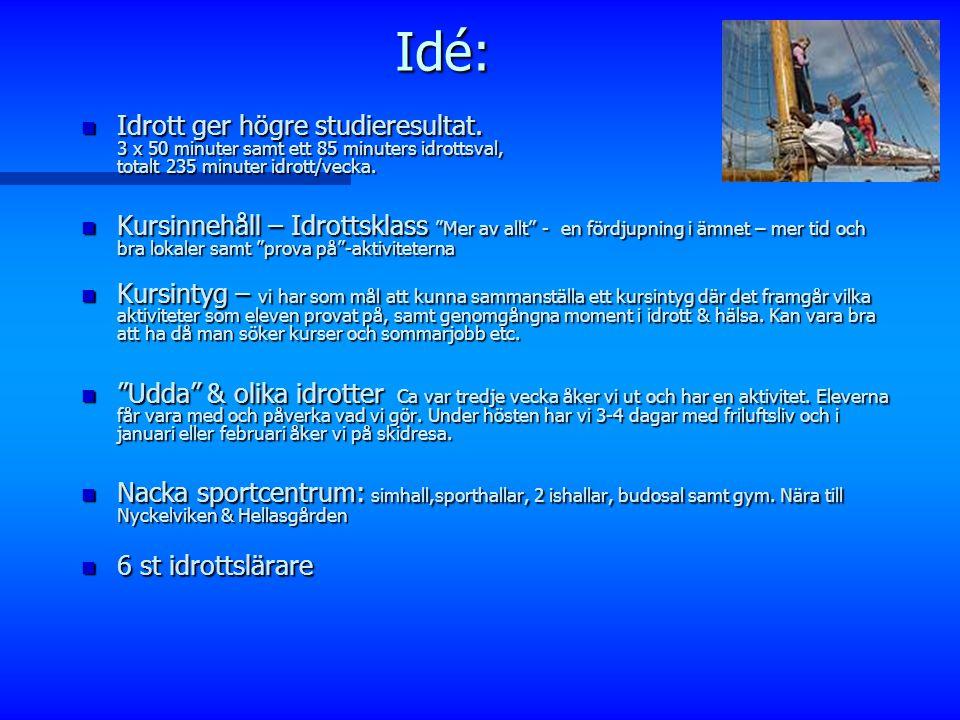 Till sist: n www.ekliden.nacka.se (klicka på idrottsklasser ) www.ekliden.nacka.se n Ekliden skola exp.718 97 50 n Ekliden skola exp.718 97 50 (Karina Wirgart) Fax718 97 51 Idrottslärarnas tel718 81 57 PatrikGustafsson pagu@nacka.se Birgitta Lindahl bili@nacka.se PernillaJohansson perjha@nacka.se KristianMolda krimol@nacka.se PelleEriksson peleri@nacka.se peleri@nacka.se KristinaSundén krisun@nacka.se @nacka.se