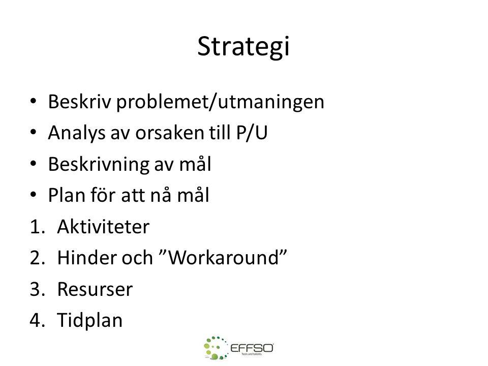 Strategi Beskriv problemet/utmaningen Analys av orsaken till P/U Beskrivning av mål Plan för att nå mål 1.Aktiviteter 2.Hinder och Workaround 3.Resurser 4.Tidplan