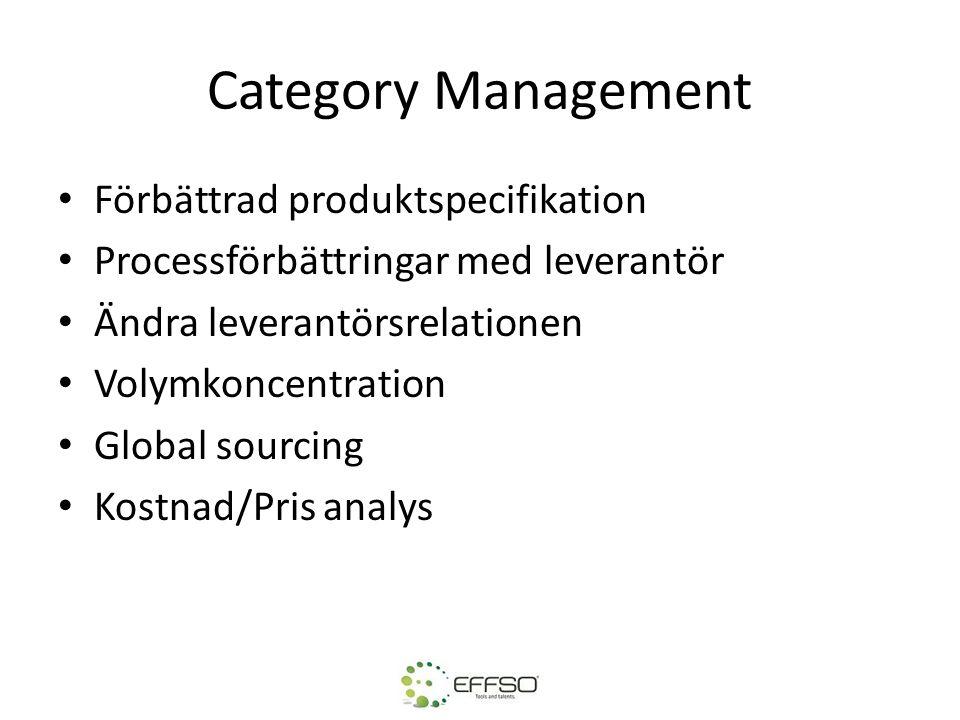 Category Management Förbättrad produktspecifikation Processförbättringar med leverantör Ändra leverantörsrelationen Volymkoncentration Global sourcing Kostnad/Pris analys