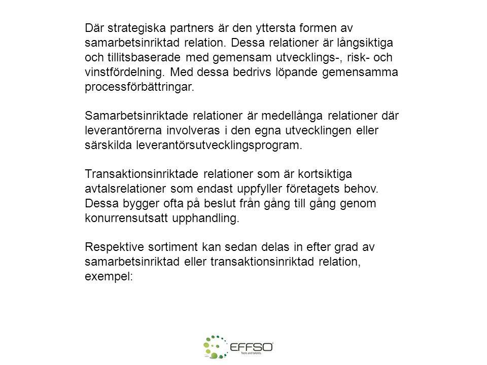 Där strategiska partners är den yttersta formen av samarbetsinriktad relation. Dessa relationer är långsiktiga och tillitsbaserade med gemensam utveck