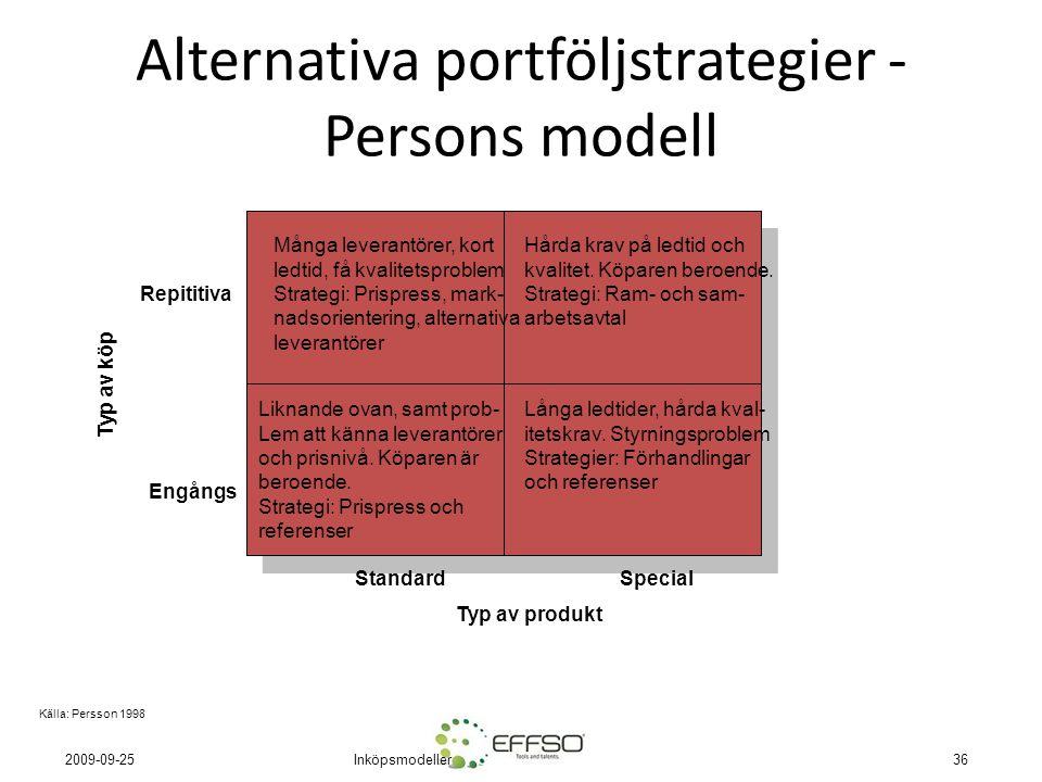 Inköpsmodeller36 2009-09-25 Alternativa portföljstrategier - Persons modell Många leverantörer, kort ledtid, få kvalitetsproblem Strategi: Prispress, mark- nadsorientering, alternativa leverantörer StandardSpecial Repititiva Engångs Typ av produkt Typ av köp Källa: Persson 1998 Hårda krav på ledtid och kvalitet.