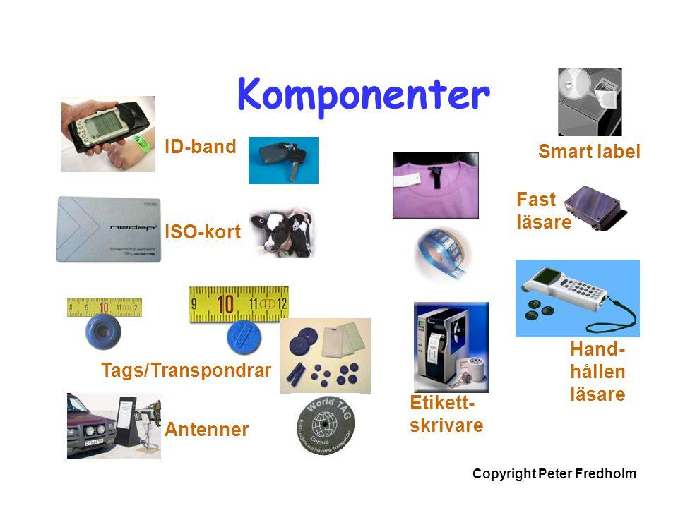 Copyright Peter Fredholm Komponenter Hand- hållen läsare Fast läsare ISO-kort Tags/Transpondrar Smart label Etikett- skrivare Antenner ID-band