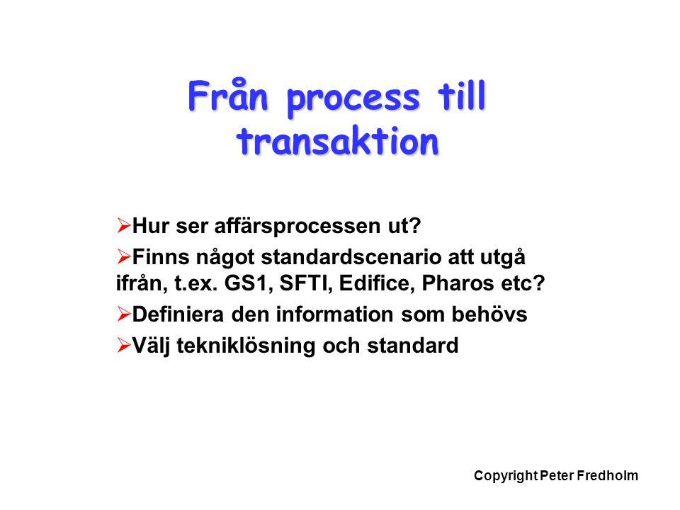 Copyright Peter Fredholm Från process till transaktion  Hur ser affärsprocessen ut?  Finns något standardscenario att utgå ifrån, t.ex. GS1, SFTI, E