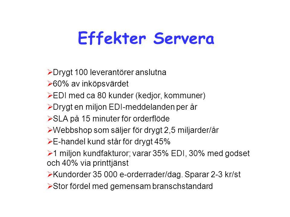 Effekter Servera  Drygt 100 leverantörer anslutna  60% av inköpsvärdet  EDI med ca 80 kunder (kedjor, kommuner)  Drygt en miljon EDI-meddelanden p