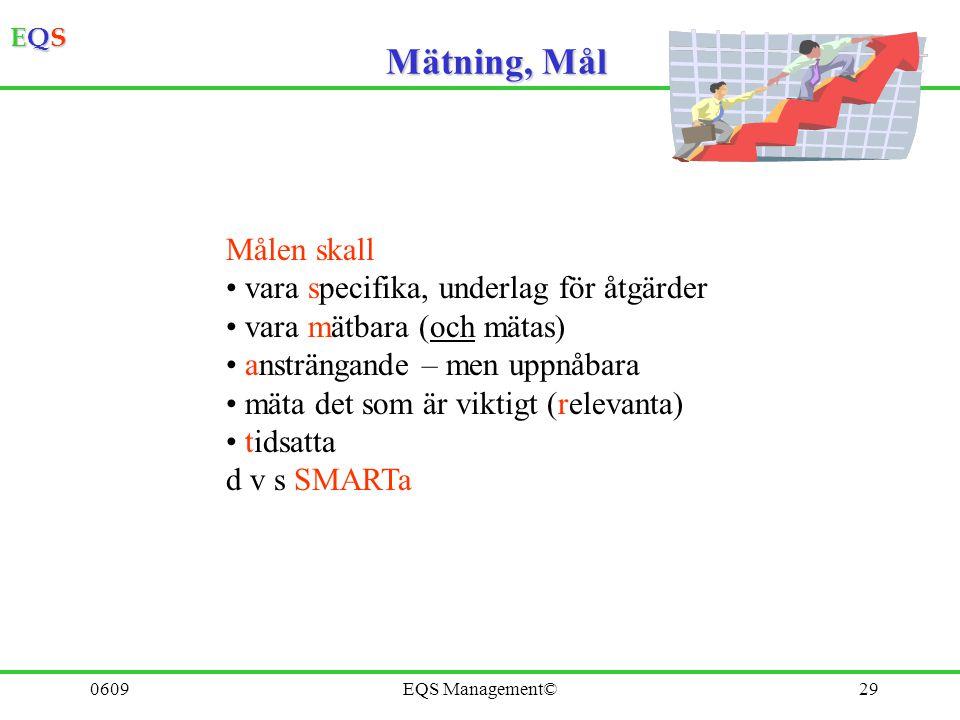 EQSEQSEQSEQS 0609EQS Management©28 Mätning, Mål Vanliga fel: mäter fel sak oklart formulerat svårt att mäta, för mycket datainsamling bara interna för