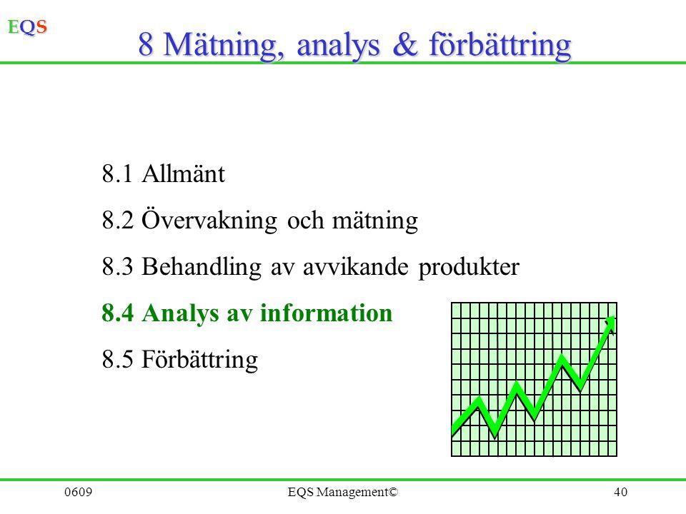 EQSEQSEQSEQS 0609EQS Management©39 7 Produktframtagning 7.1 Planering av produktframtagning 7.2 Kundanknutna processer 7.3 Konstruktion och utveckling