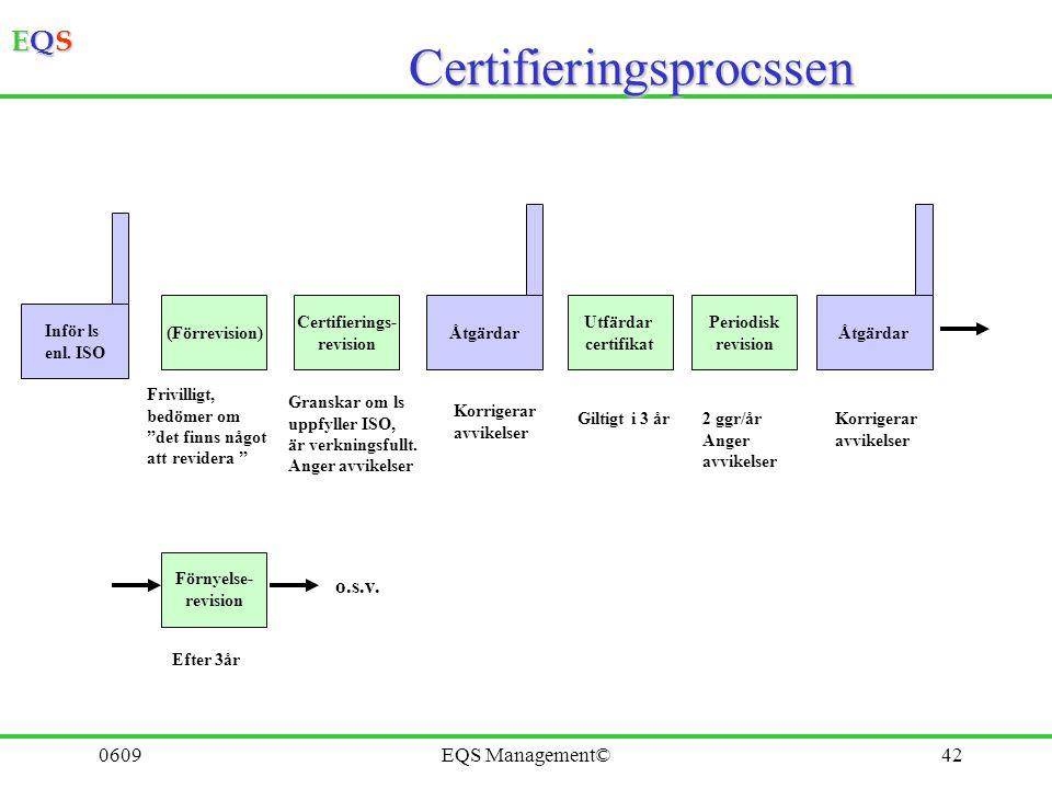 EQSEQSEQSEQS 0609EQS Management©41 Certifiering - parter SWEDACCertifieringsorgan Företaget Ackrediterar certifieringsföretaget (granskar och godkänne