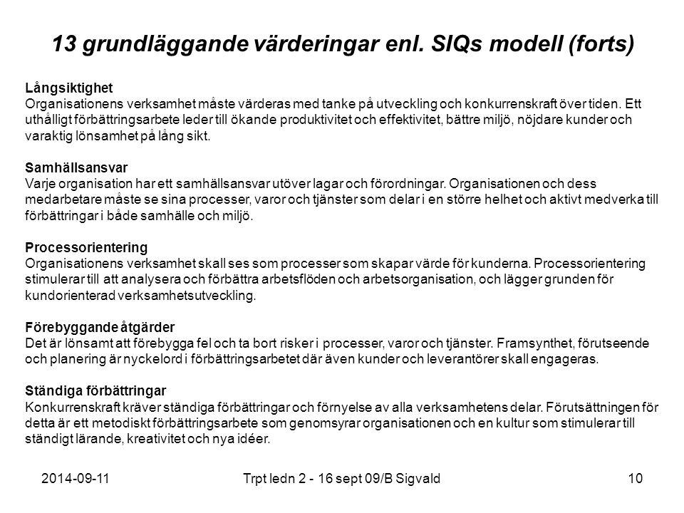 2014-09-11Trpt ledn 2 - 16 sept 09/B Sigvald10 13 grundläggande värderingar enl. SIQs modell (forts) Långsiktighet Organisationens verksamhet måste vä