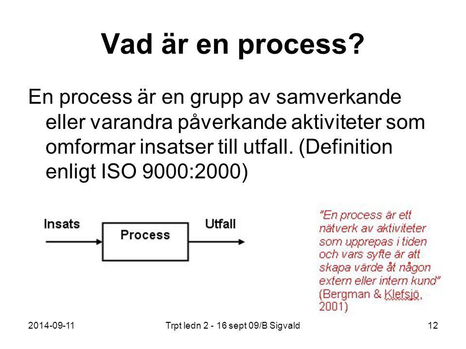 2014-09-11Trpt ledn 2 - 16 sept 09/B Sigvald12 Vad är en process? En process är en grupp av samverkande eller varandra påverkande aktiviteter som omfo