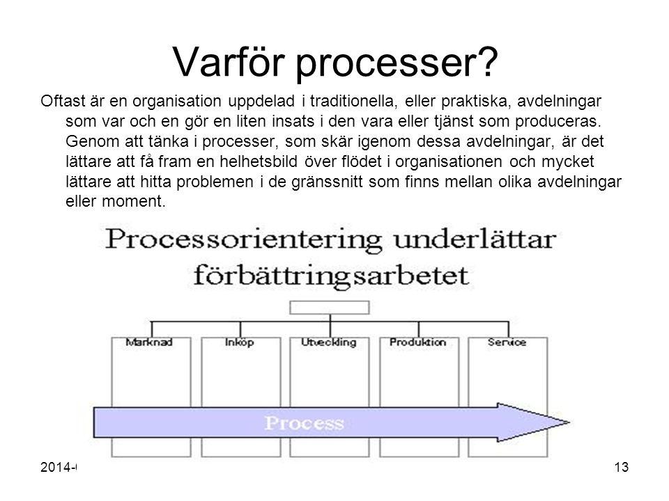 2014-09-11Trpt ledn 2 - 16 sept 09/B Sigvald13 Varför processer? Oftast är en organisation uppdelad i traditionella, eller praktiska, avdelningar som
