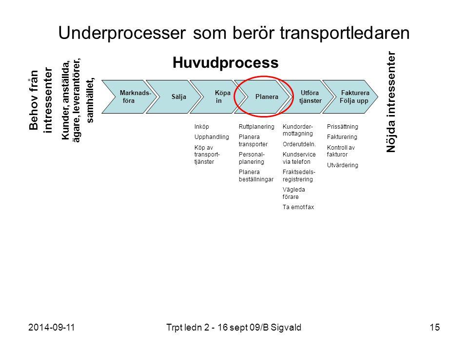 2014-09-11Trpt ledn 2 - 16 sept 09/B Sigvald15 Underprocesser som berör transportledaren Behov från intressenter Kunder, anställda, ägare, leverantöre