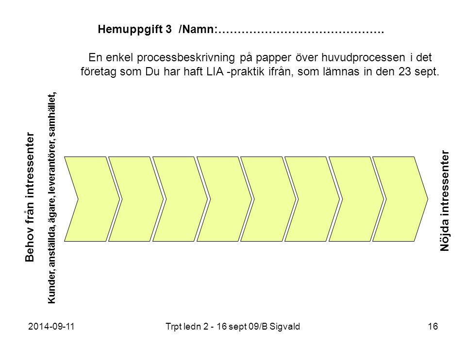 2014-09-11Trpt ledn 2 - 16 sept 09/B Sigvald16 Hemuppgift 3 /Namn:……………………………………. En enkel processbeskrivning på papper över huvudprocessen i det före