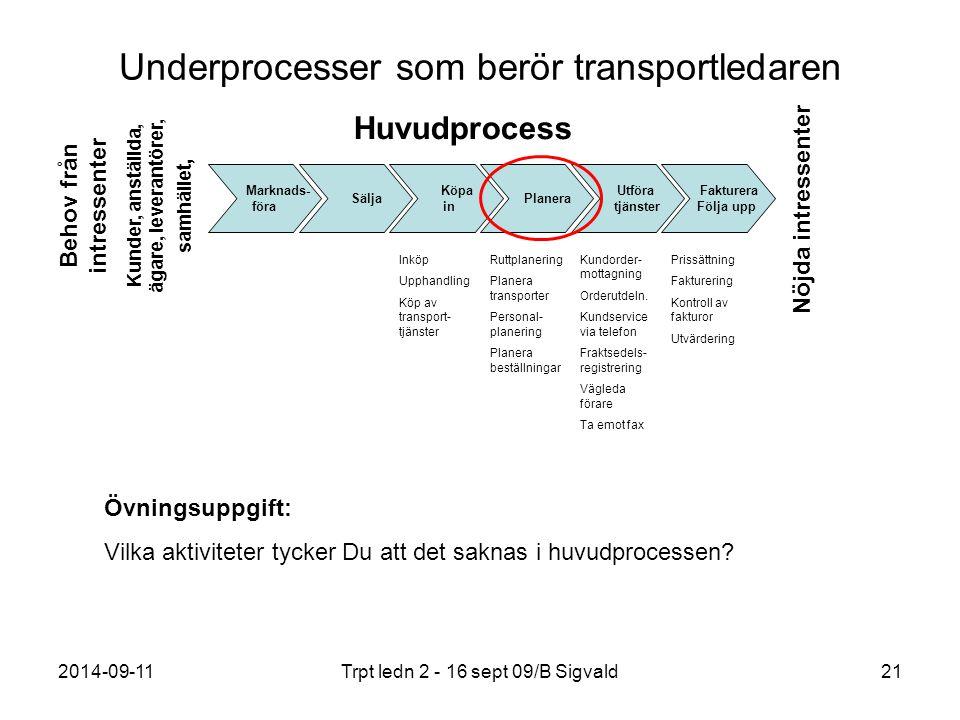 2014-09-11Trpt ledn 2 - 16 sept 09/B Sigvald21 Underprocesser som berör transportledaren Behov från intressenter Kunder, anställda, ägare, leverantöre