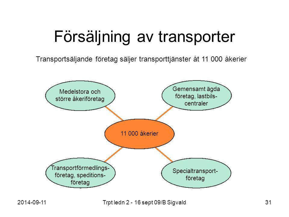 2014-09-11Trpt ledn 2 - 16 sept 09/B Sigvald31 Försäljning av transporter Medelstora och större åkeriföretag Transportförmedlings- företag, speditions
