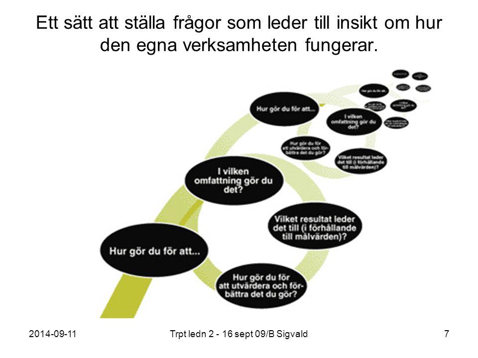 2014-09-11Trpt ledn 2 - 16 sept 09/B Sigvald8 Organisationsmodell En generisk organisationsmodell utgör stommen för de områden inom vilka frågorna skall ställas.