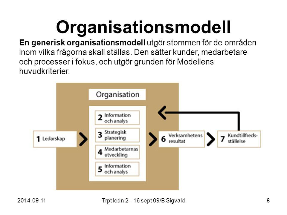 2014-09-11Trpt ledn 2 - 16 sept 09/B Sigvald8 Organisationsmodell En generisk organisationsmodell utgör stommen för de områden inom vilka frågorna ska