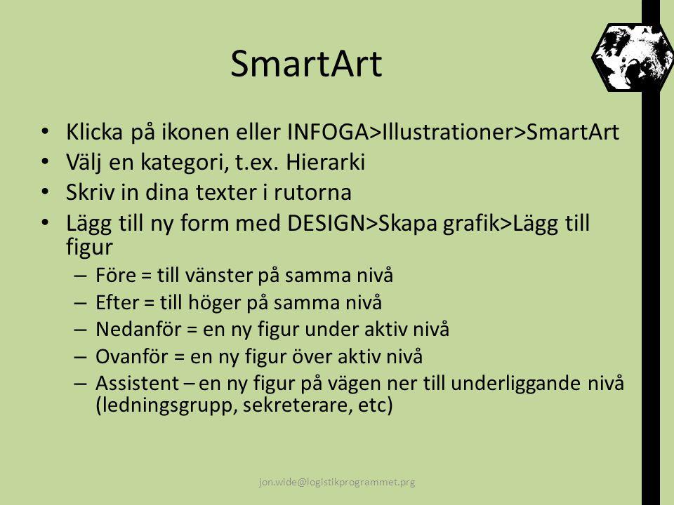 SmartArt Klicka på ikonen eller INFOGA>Illustrationer>SmartArt Välj en kategori, t.ex. Hierarki Skriv in dina texter i rutorna Lägg till ny form med D