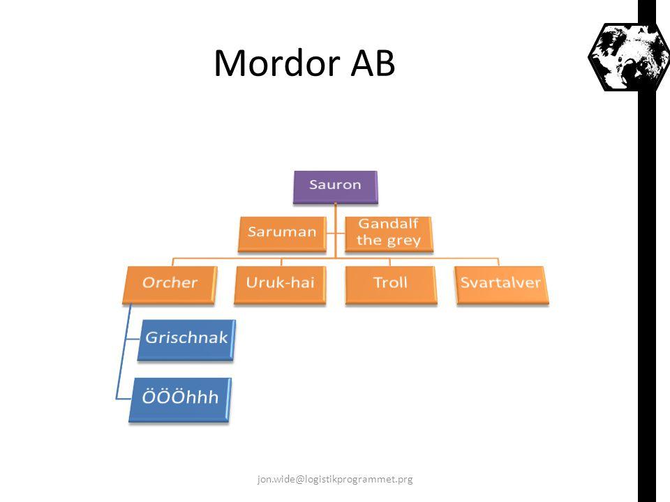Mordor AB jon.wide@logistikprogrammet.prg