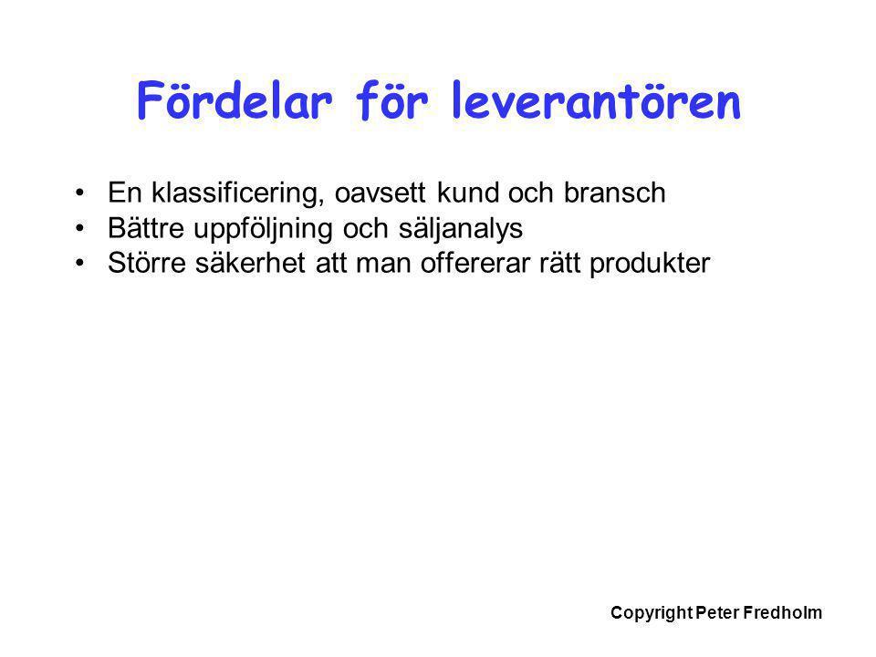 Copyright Peter Fredholm En klassificering, oavsett kund och bransch Bättre uppföljning och säljanalys Större säkerhet att man offererar rätt produkte