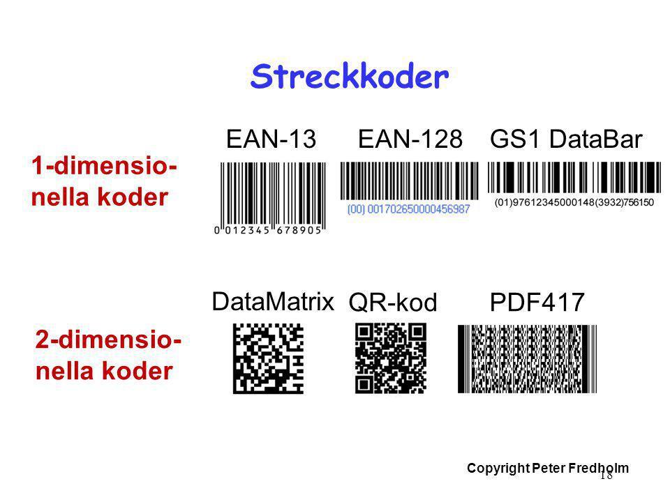 Copyright Peter Fredholm 18 Streckkoder DataMatrix QR-kod EAN-13EAN-128 PDF417 1-dimensio- nella koder 2-dimensio- nella koder GS1 DataBar