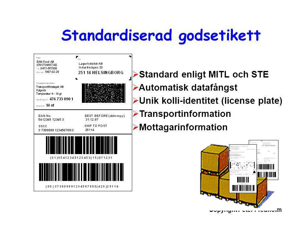Copyright Peter Fredholm Standardiserad godsetikett  Standard enligt MITL och STE  Automatisk datafångst  Unik kolli-identitet (license plate)  Tr