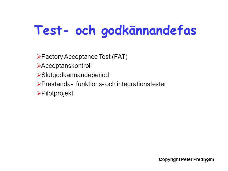 Copyright Peter Fredholm 35 Test- och godkännandefas  Factory Acceptance Test (FAT)  Acceptanskontroll  Slutgodkännandeperiod  Prestanda-, funktio
