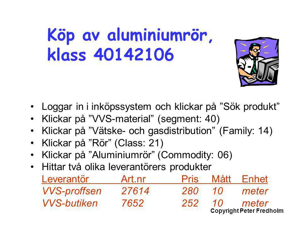 """Copyright Peter Fredholm Loggar in i inköpssystem och klickar på """"Sök produkt"""" Klickar på """"VVS-material"""" (segment: 40) Klickar på """"Vätske- och gasdist"""