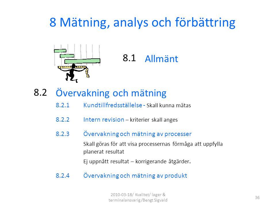 Allmänt Övervakning och mätning 8.2.1Kundtillfredsställelse - Skall kunna mätas 8.2.2Intern revision – kriterier skall anges 8.2.3Övervakning och mätn