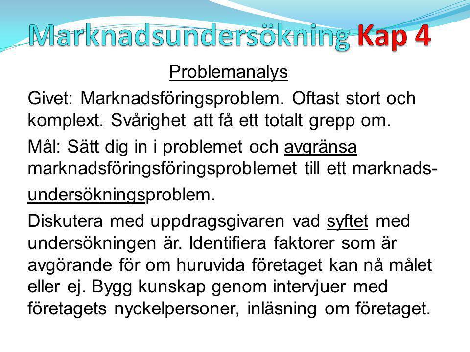 Problemanalys Givet: Marknadsföringsproblem.Oftast stort och komplext.
