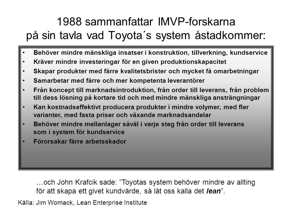 1988 sammanfattar IMVP-forskarna på sin tavla vad Toyota´s system åstadkommer: Behöver mindre mänskliga insatser i konstruktion, tillverkning, kundservice Kräver mindre investeringar för en given produktionskapacitet Skapar produkter med färre kvalitetsbrister och mycket få omarbetningar Samarbetar med färre och mer kompetenta leverantörer Från koncept till marknadsintroduktion, från order till leverans, från problem till dess lösning på kortare tid och med mindre mänskliga ansträngningar Kan kostnadseffektivt producera produkter i mindre volymer, med fler varianter, med fasta priser och växande marknadsandelar Behöver mindre mellanlager såväl i varje steg från order till leverans som i system för kundservice Förorsakar färre arbetsskador …och John Krafcik sade: Toyotas system behöver mindre av allting för att skapa ett givet kundvärde, så låt oss kalla det lean .
