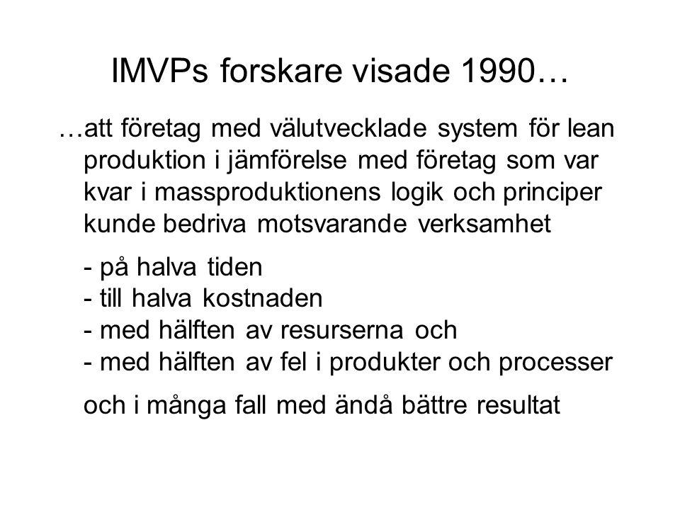 IMVPs forskare visade 1990… …att företag med välutvecklade system för lean produktion i jämförelse med företag som var kvar i massproduktionens logik och principer kunde bedriva motsvarande verksamhet - på halva tiden - till halva kostnaden - med hälften av resurserna och - med hälften av fel i produkter och processer och i många fall med ändå bättre resultat