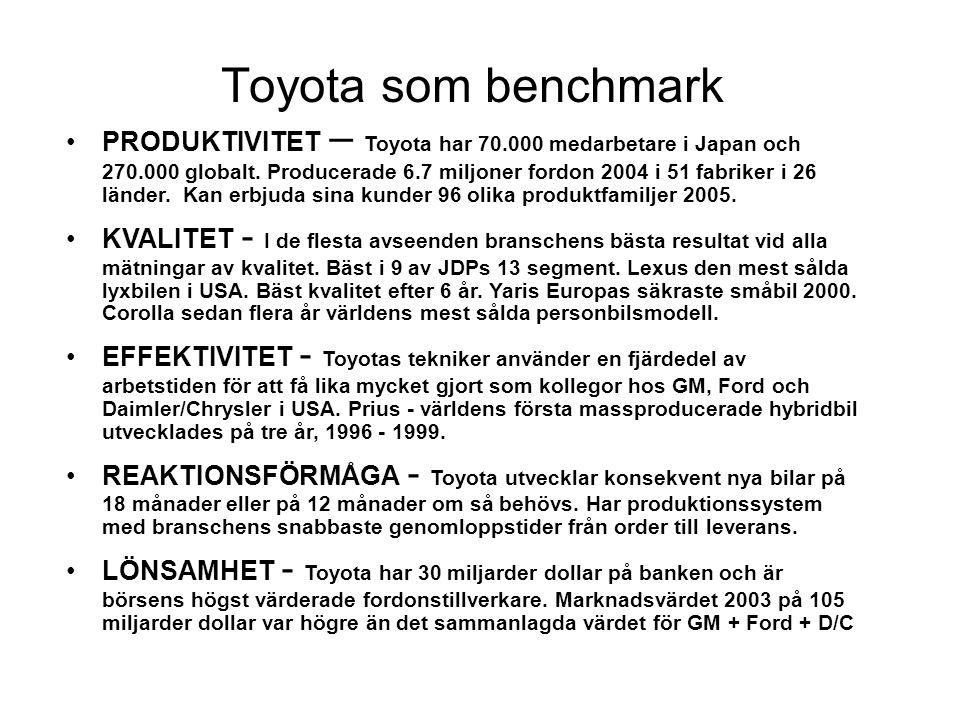 Toyota som benchmark PRODUKTIVITET – Toyota har 70.000 medarbetare i Japan och 270.000 globalt.